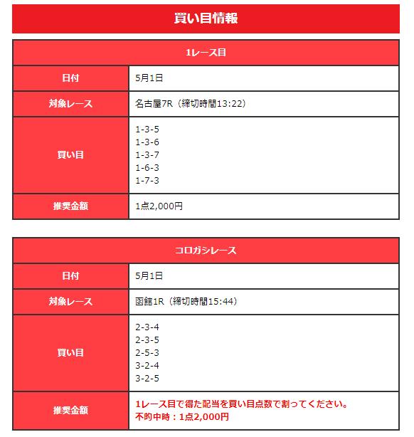 競輪カミヒトエ有料プラン参加